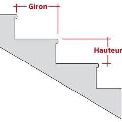 les r gles de calcul de dimensions d 39 un escalier calcul. Black Bedroom Furniture Sets. Home Design Ideas
