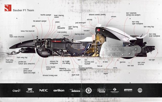Wondrous Racing Engine Diagram Basic Electronics Wiring Diagram Wiring Digital Resources Cettecompassionincorg