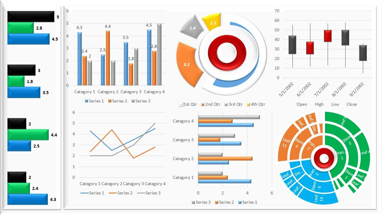 How To Create Interactive Excel Dashboard For Excel Data Analysis Data Visualization Analytics Dashboard Data Analysis