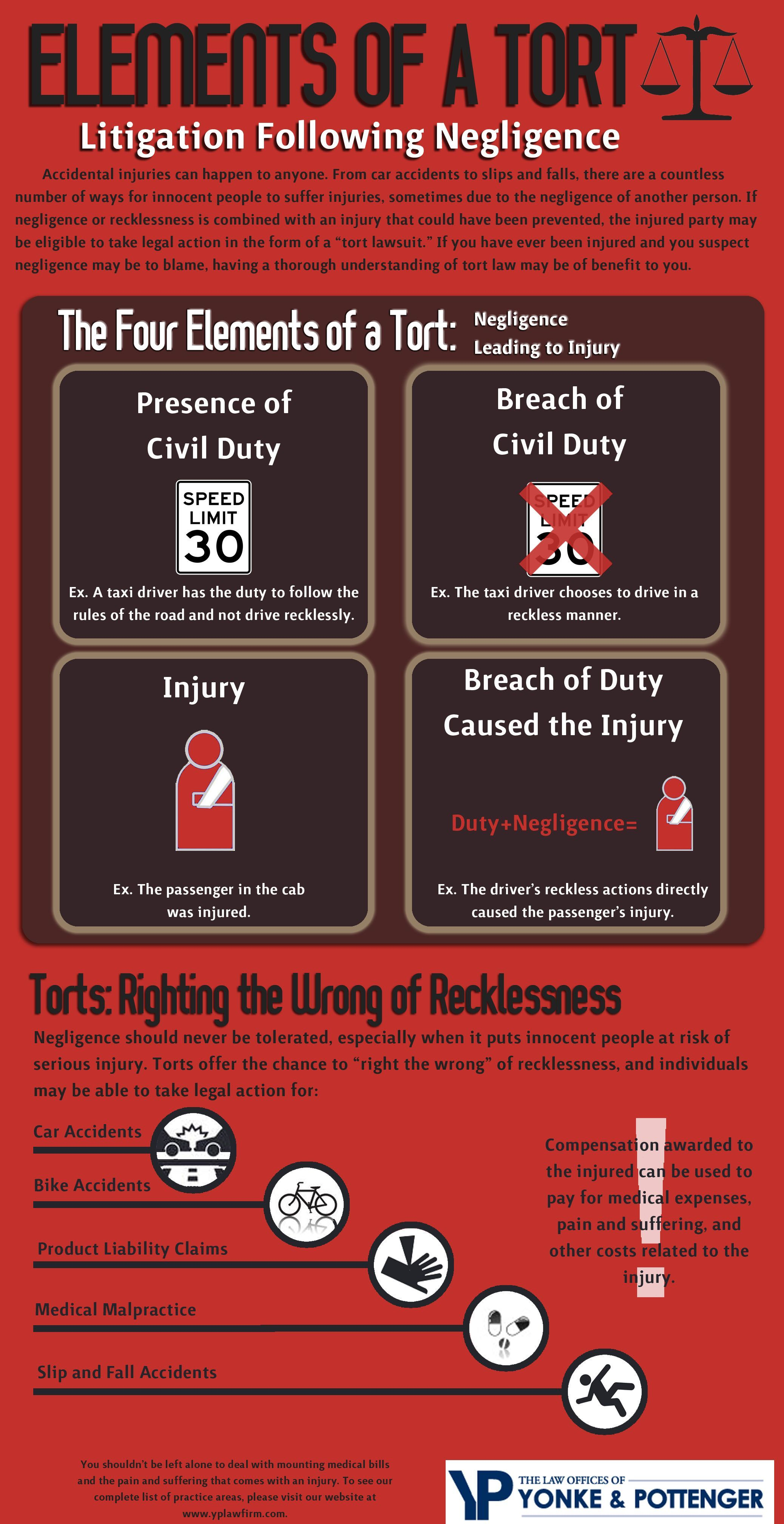 Negligence Is A Leading Cause Of Injury And Sadly Is Often Preventable Individuals Who Are Injured In An Accident Caused Torts Law Law School Life Law School