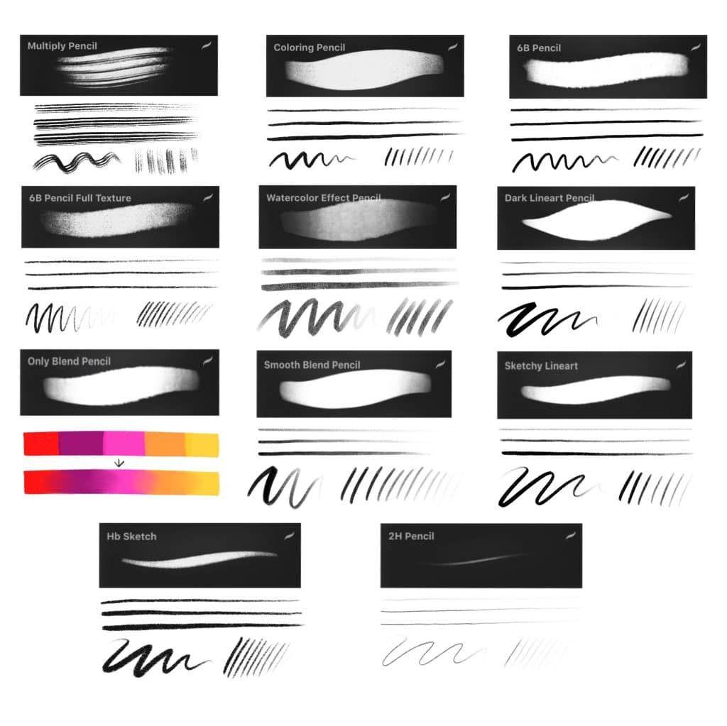Brushes Sketching Explanation Alicjanai Procreate Drawing Tutorial Face Sketches Easy Hair Brush Set