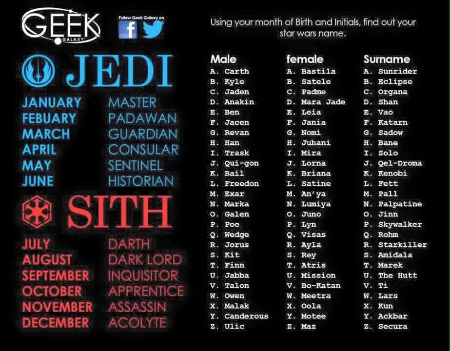 Eladriel Izzylavigne Izzyeladriel L Funny Star Wars Memes Star Wars Facts Funny Name Generator