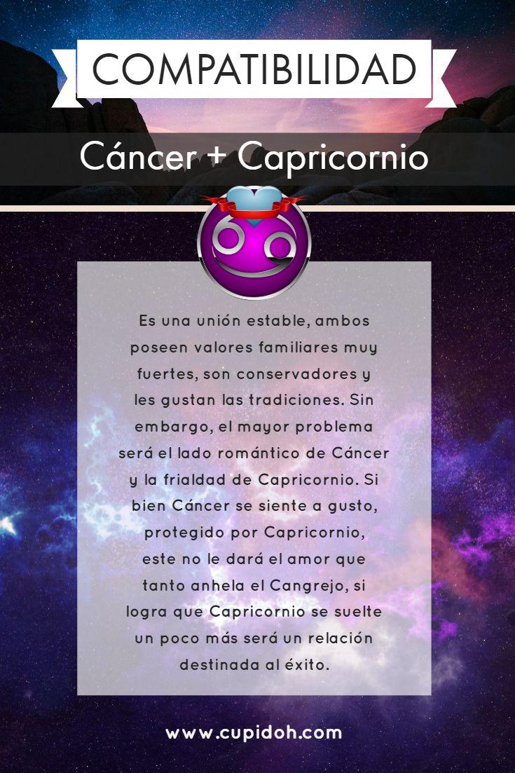 Pin En Signos Del Zodiaco