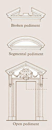 TYPES OF PEDIMENTS Architecture Pinterest Exterior trim Doors