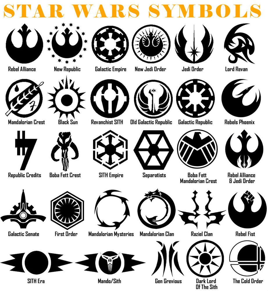 StarWars Symbols Vinyl Decal Sticker Door Window Star Wars Galactic ...