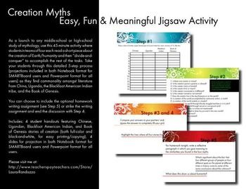 Creation Storie Meaningful Jigsaw Activity To Intro Any Mythology Unit Myth Traditional Literature Story Essay Idea Example Argument