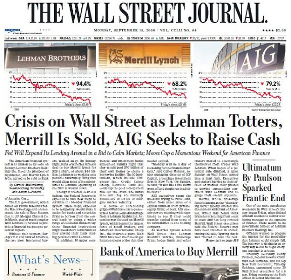 monday september 15 2008 lehman files for bankruptcy on wall street news id=91811