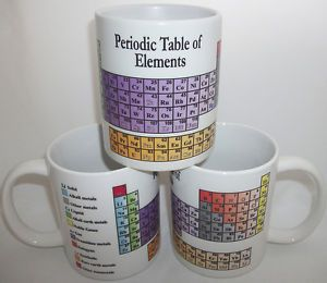 For Roge. Periodic Table Of Elements Chemistry Design Ceramic Mug