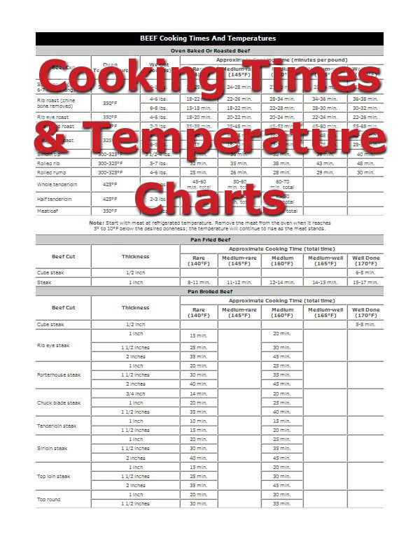 Cooking Temperature And Time Image