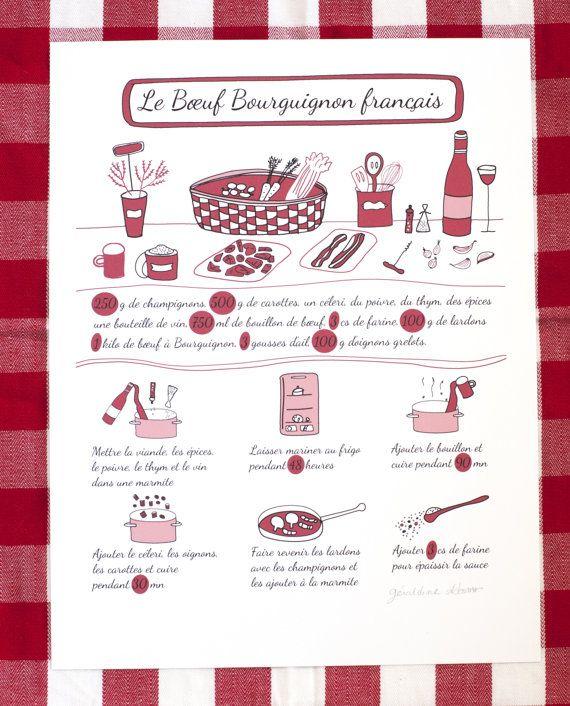 Cuisine moderne française « Le Boeuf Bourguignon Francais ...