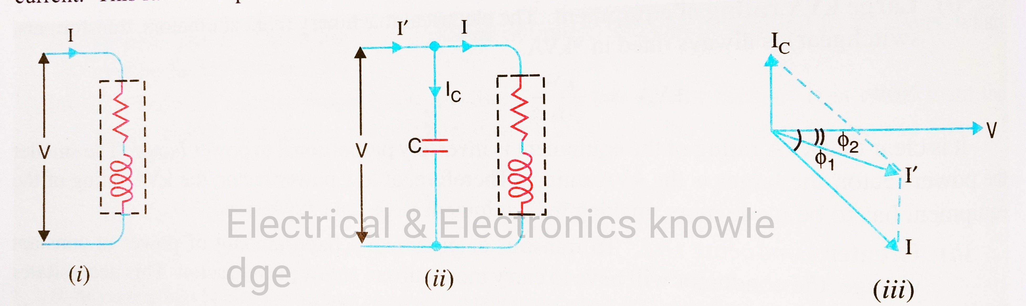 How To Improve Power Factor Power Improve Transmission Line