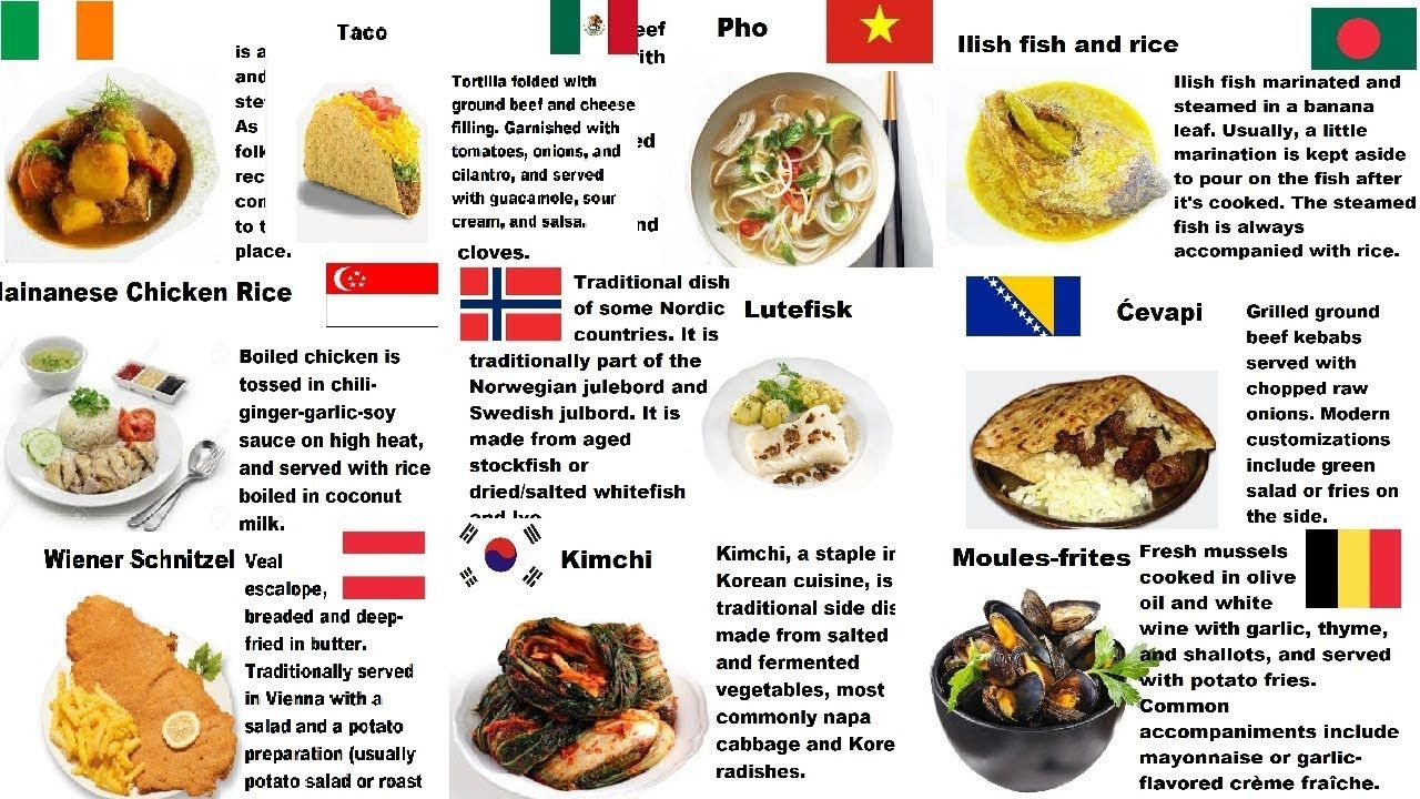 Countries with their national dishes part 4 national