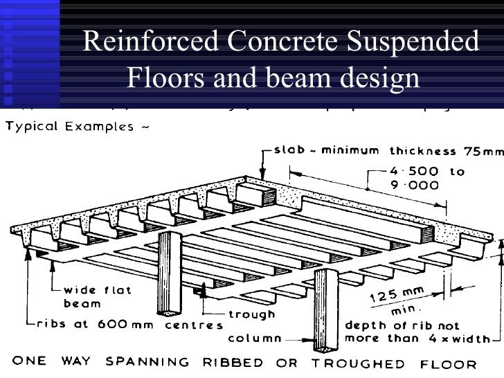 Concrete ground floor slab design gurus floor for Concrete slab plans