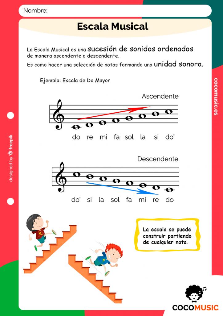 Escala Musical Enseñanza Musical Educacion Musical Escala Musical