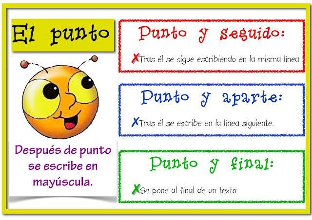 Escuela Bloguera El Punto Y Signos De Puntuacion Uso Del Punto Ortografia Para Ninos