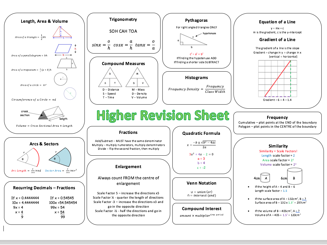 Maths Gcse Revision Resources