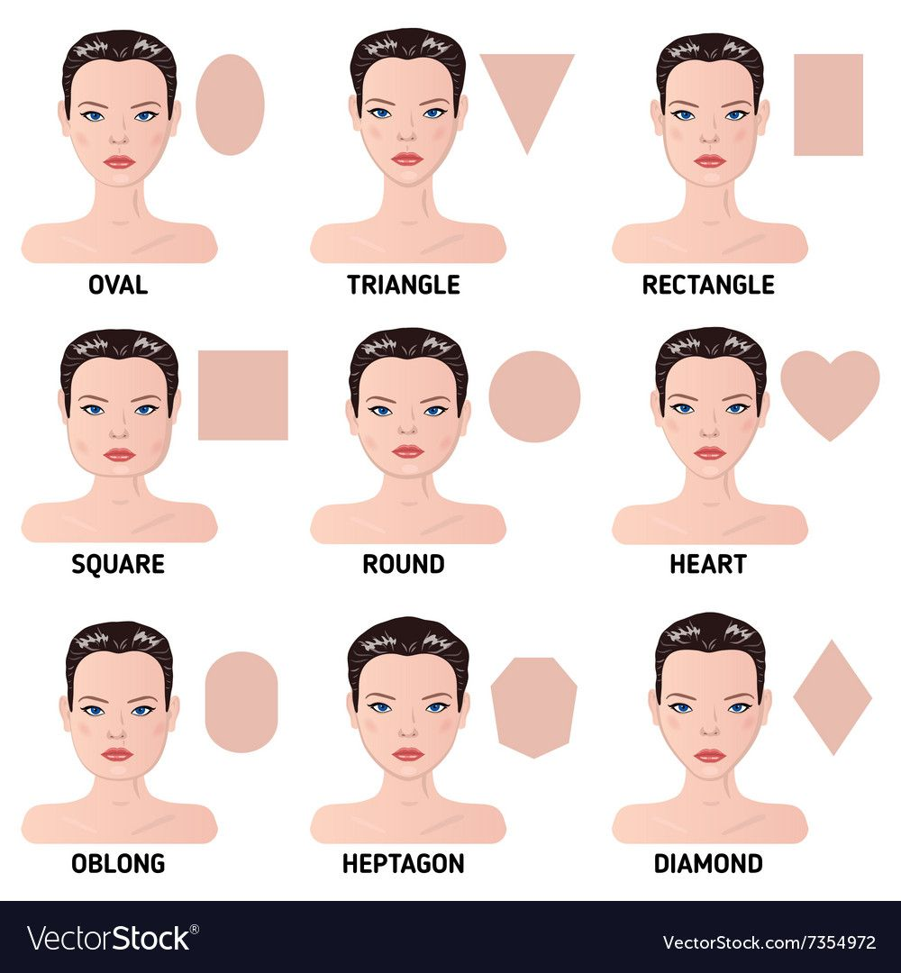 Set Of Nine Different Womans Face Shapes Vector Image Face Shapes Guide Face Shape Chart Face Shape Hairstyles