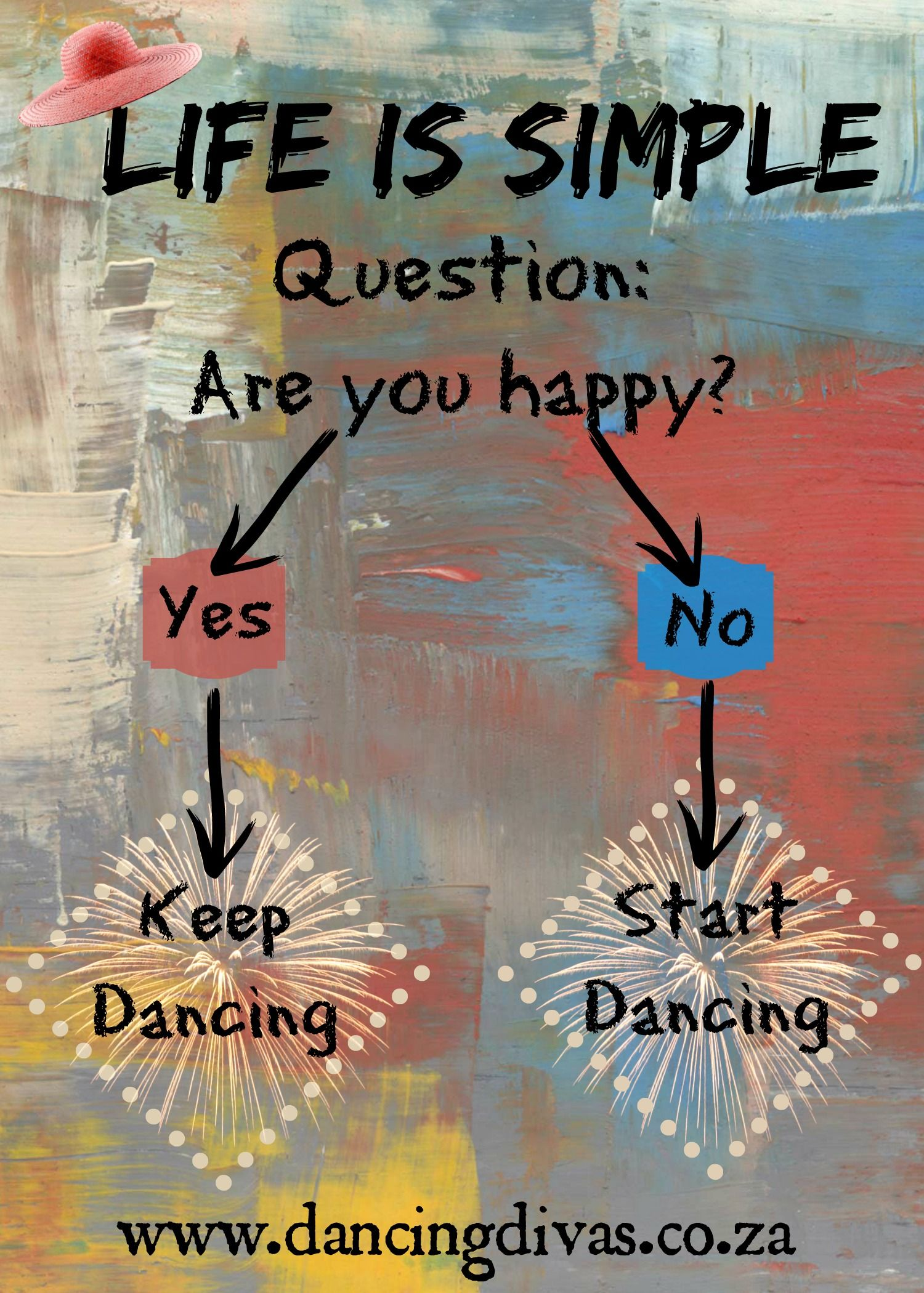 Life is Simple Are you happy? Yes Keep Dancing / No