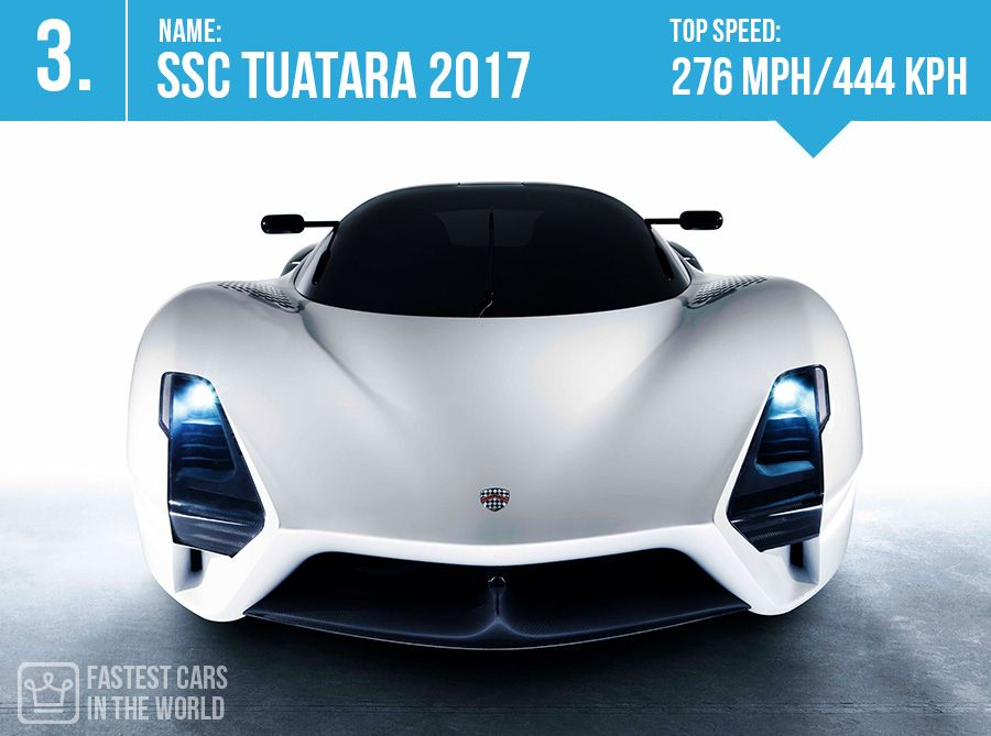 Fastest Cars In The World Ssc Tuatara 2017 Top Speed Alux