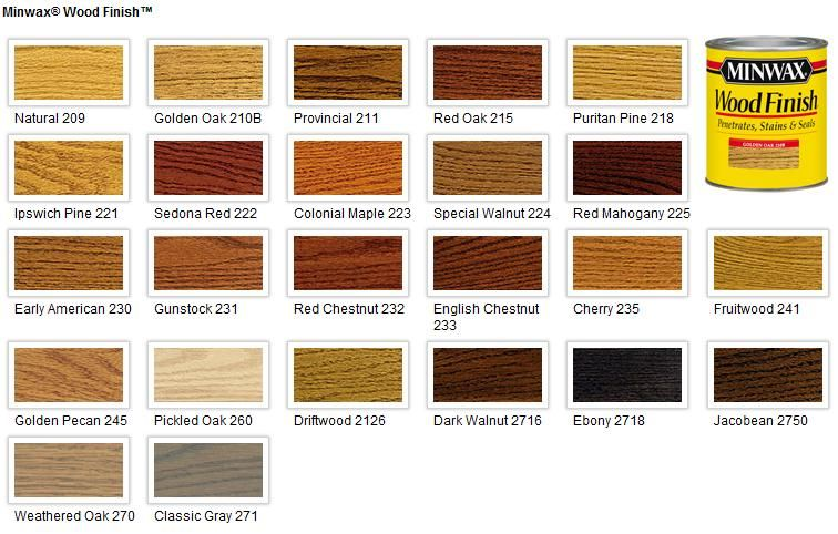 minwax wood stain colors minwax stain chart   Mardan.armanmarine.co minwax wood stain colors