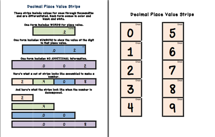 5.NBT.A.3 Read, write, and compare decimals to thousandths. A great and FREE differentiated activity for teaching students about place value to the…