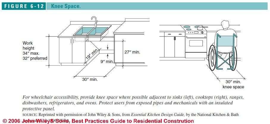 Ada Sink Knee Space From Http Inspectapedia Com Bestpractices Best Kitchen Bath Htm Accessible Kitchen Universal Design Popular Kitchen Designs