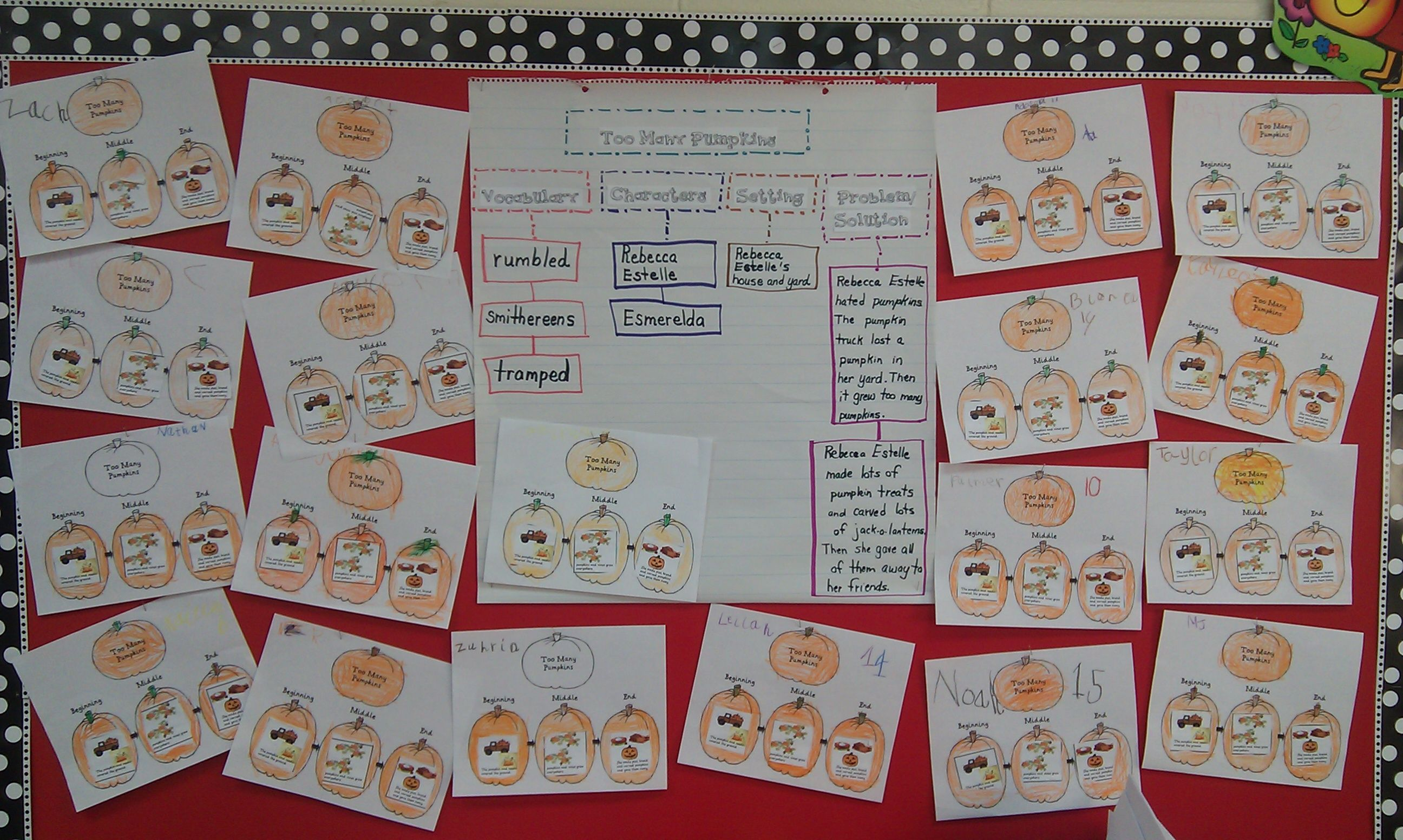 Too Many Pumpkins Tree Map And Flow Map For Story Elements