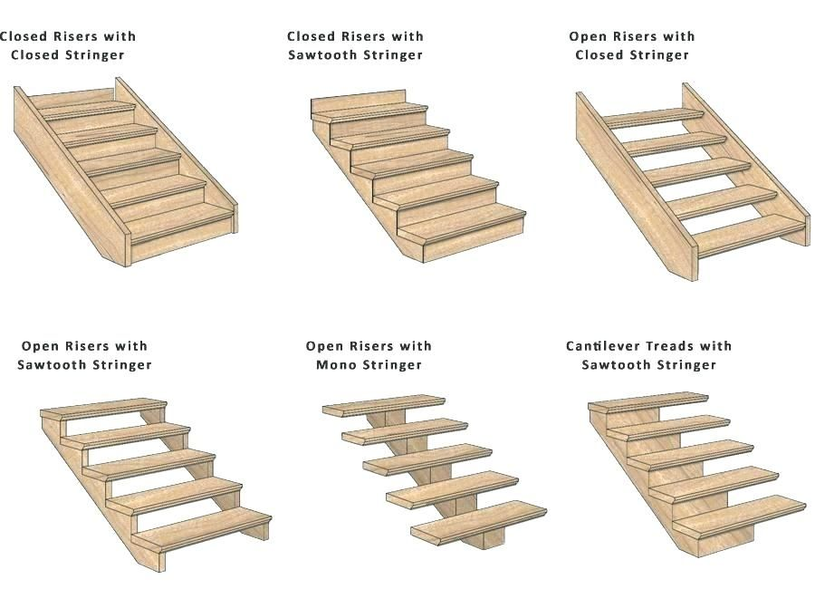 Winder L Shaped Stairs With Open Riser Google Search
