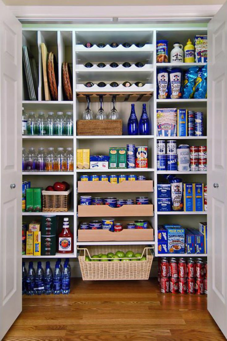 How to Organize Your Kitchen Cabinets How
