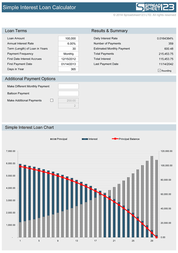 Loan Calculators Excel 477 Mortgage Amortization Calculator Simple Interest Loan Calculator