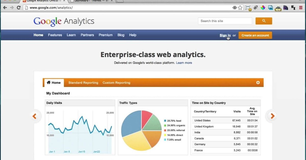 Google analytics WordPress may prove to be a restraint for