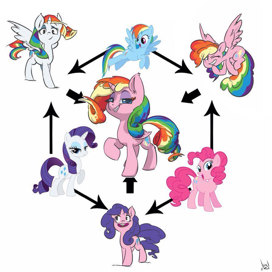 - Rarity X Rainbow Dash = Lighting Light Rainbow Dash X Pinkie Pie