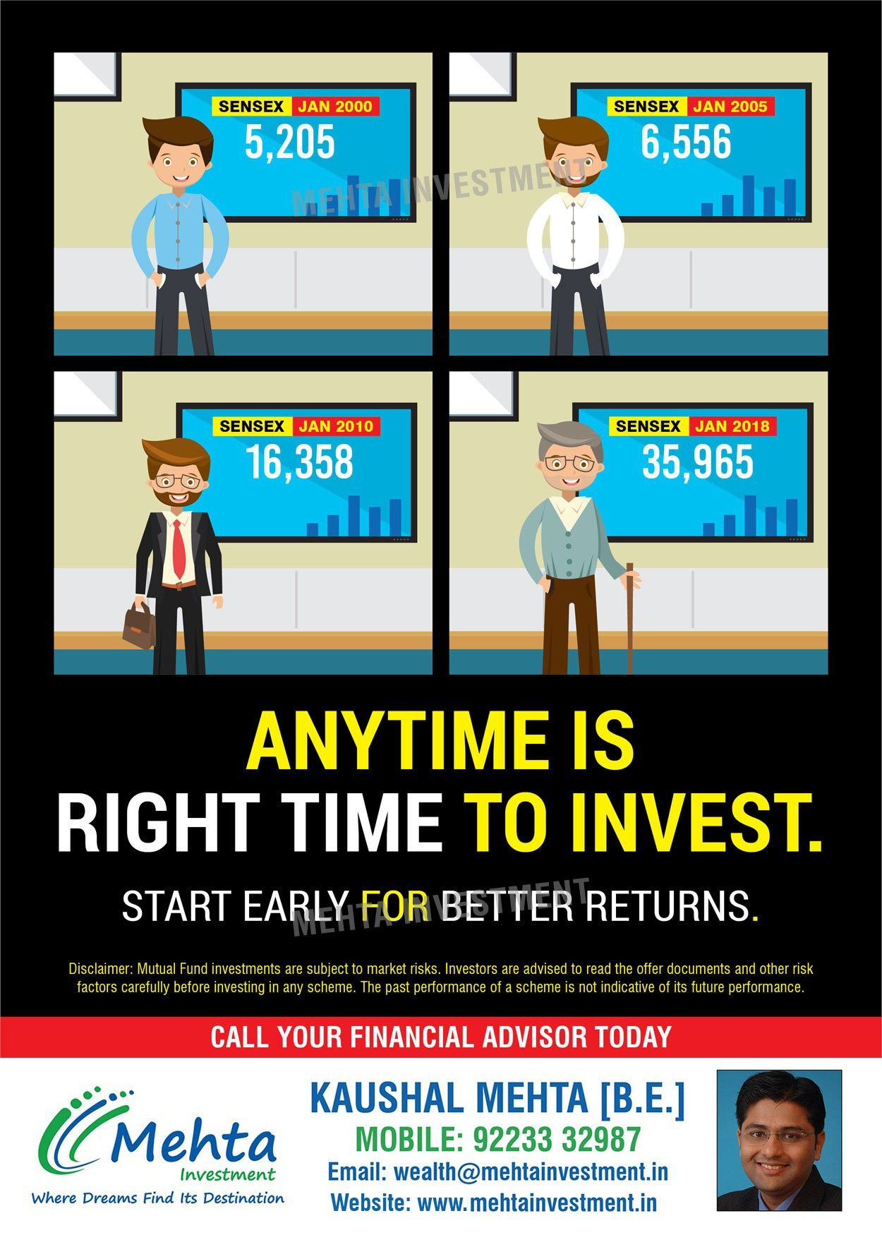 Pin By Kaushal Mehta On Investment Personal Financial Management