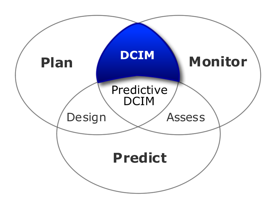 What Is Dcim Data Center Infrastructure Management Data Center Infrastructure Data Center Data Architecture