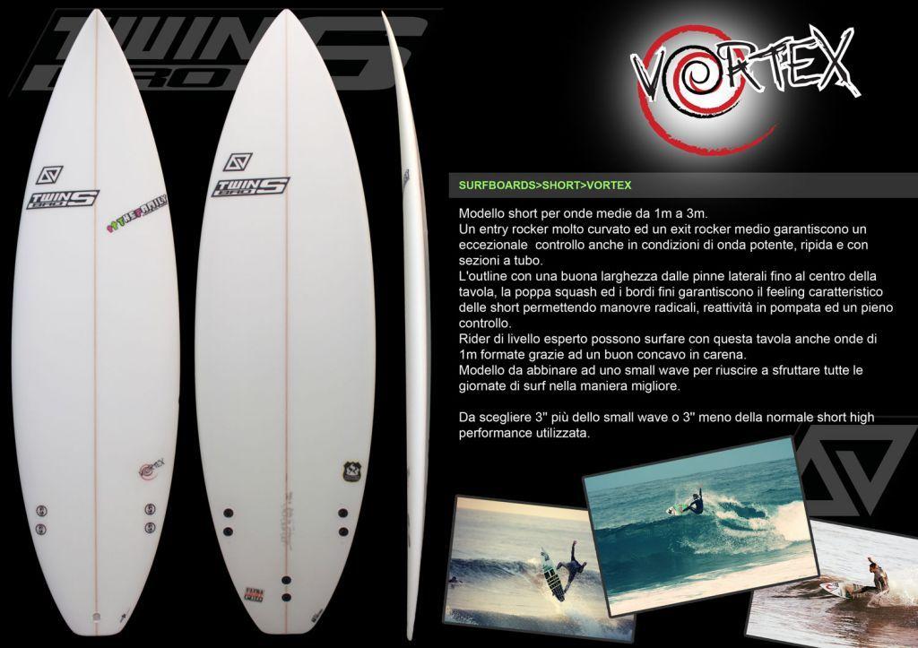 vortex_twinsbros_surfculture.it
