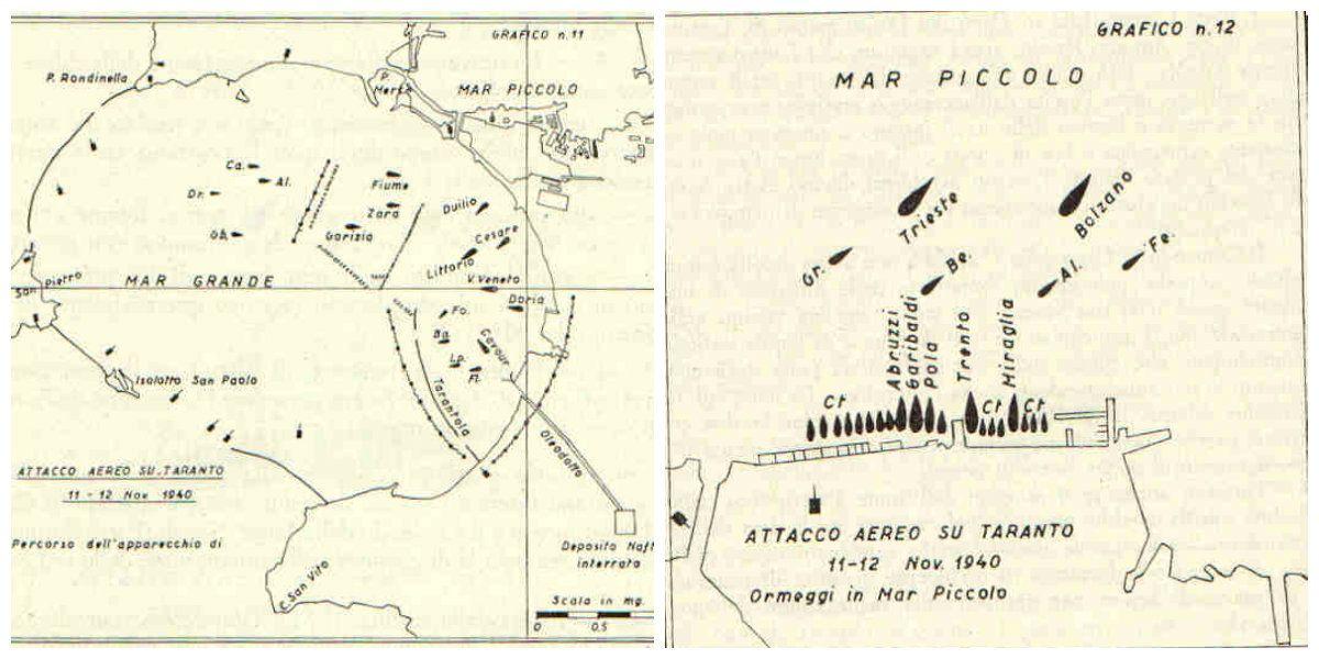 La notte di Taranto, 75 anni fa