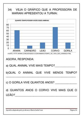 Apostila Matematica Em Pdf Graficos De Matematica Atividades De