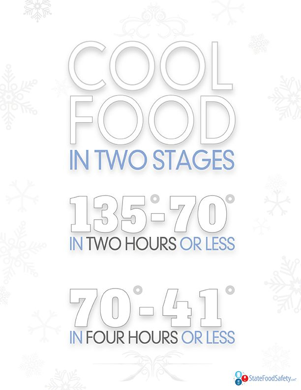 Two Stage Cooling Process Poster Hanging Posters Good Food No
