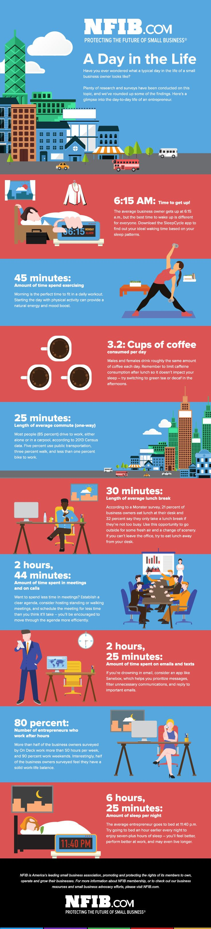 A Day in the Life of an SME Owner #infographic