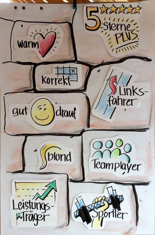 Beispiele Flipchart Gestalten Lebenslauf Flipchart Gestalten Flipchart Visualisierung