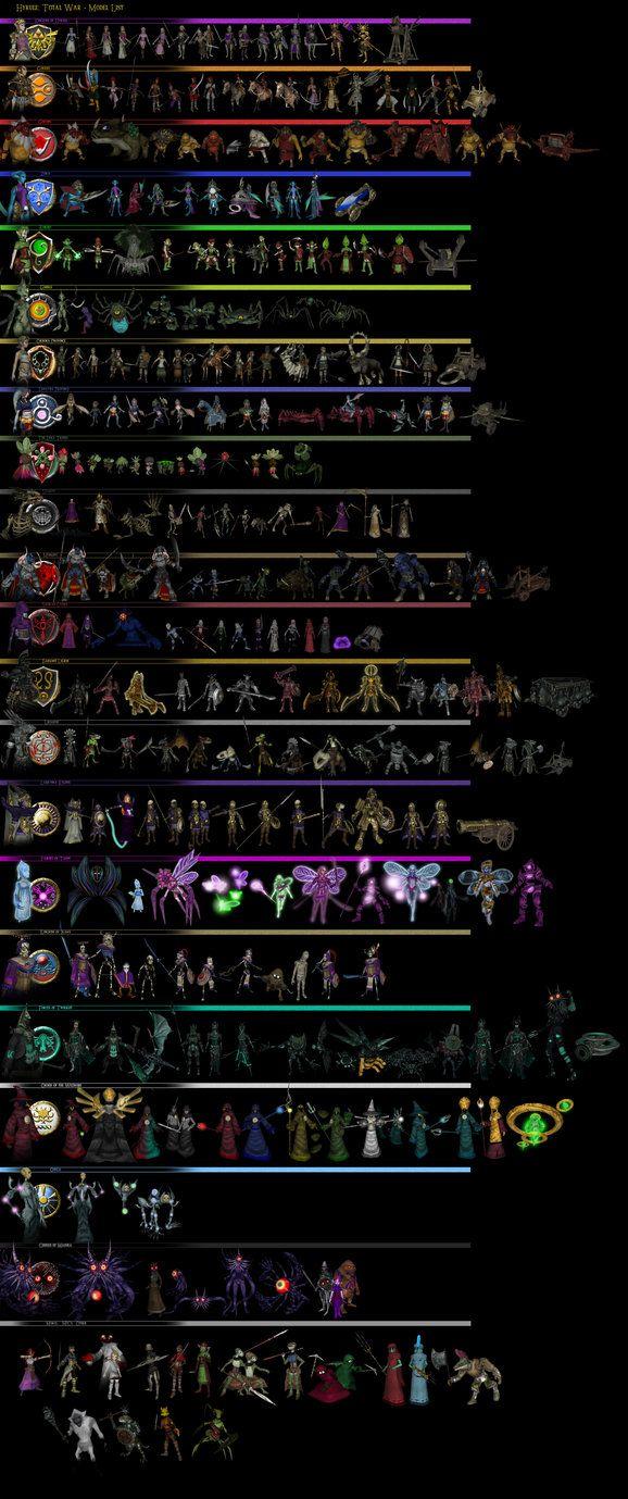 hyrule total war model list by undyingnephalim the legend of