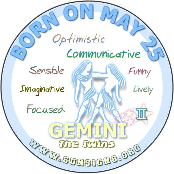 May 25 Birthday Horoscope Personality Sun Signs Birthday Horoscope Birthday Personality May Birthday