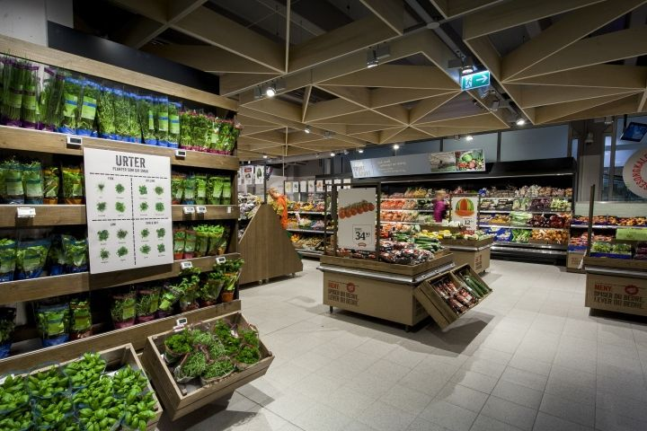 Meny Supermarket Norway