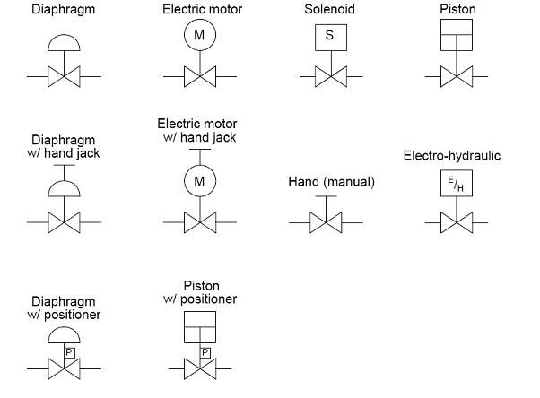Common P U0026id Symbols Used In Developing Instrumentation