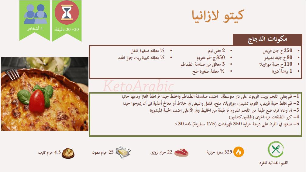 وجبات كيتو دايت جدول رجيم قليل الكربوهيدرات وغني البروتين كنوزي Keto Diet Food List Low Carbohydrate Diet Keto Diet Recipes