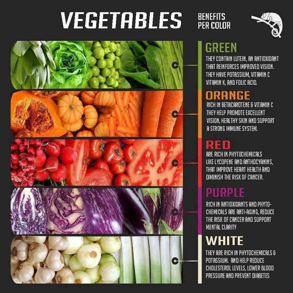 Watch Color Code to Eat Healthier video