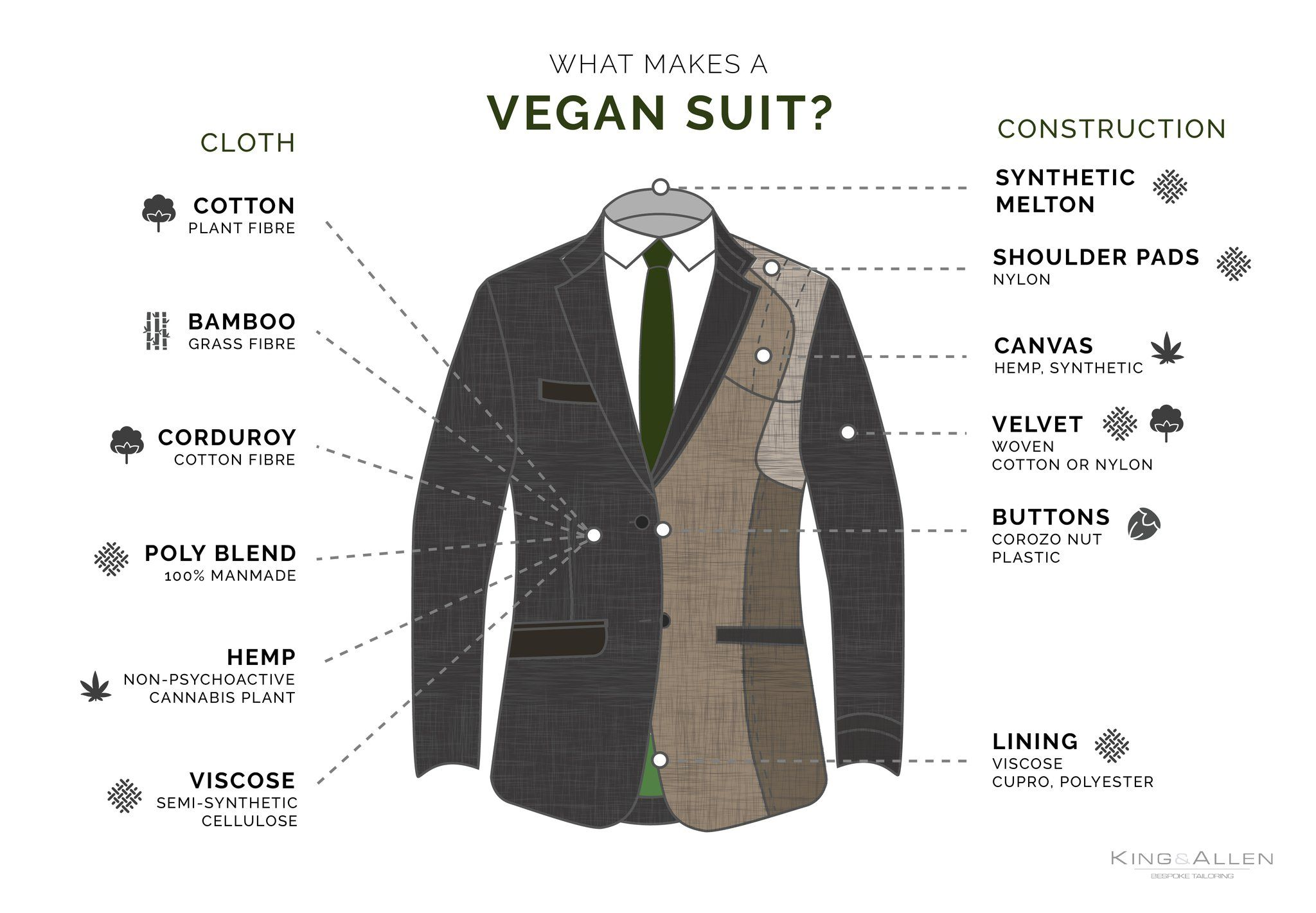 Vegan Suit? | Suits, Vegan, Vegan shoes