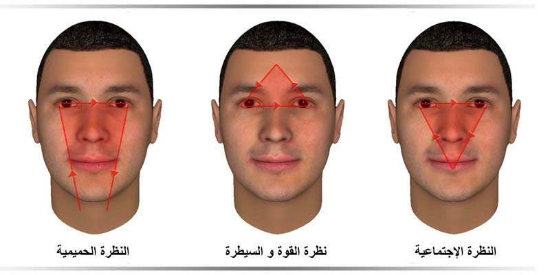 التواصل البصري و التحديق إلى أين تنظر مدونة أسرار الوجه Body Language Face Reading Wise Words Quotes