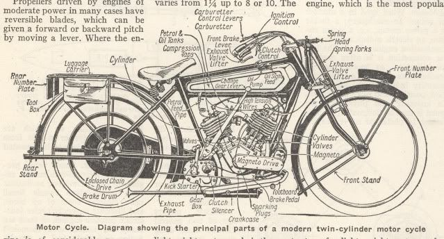 steampunk engineering schematics drawing of vintage motorcycle and parts, see album for ...