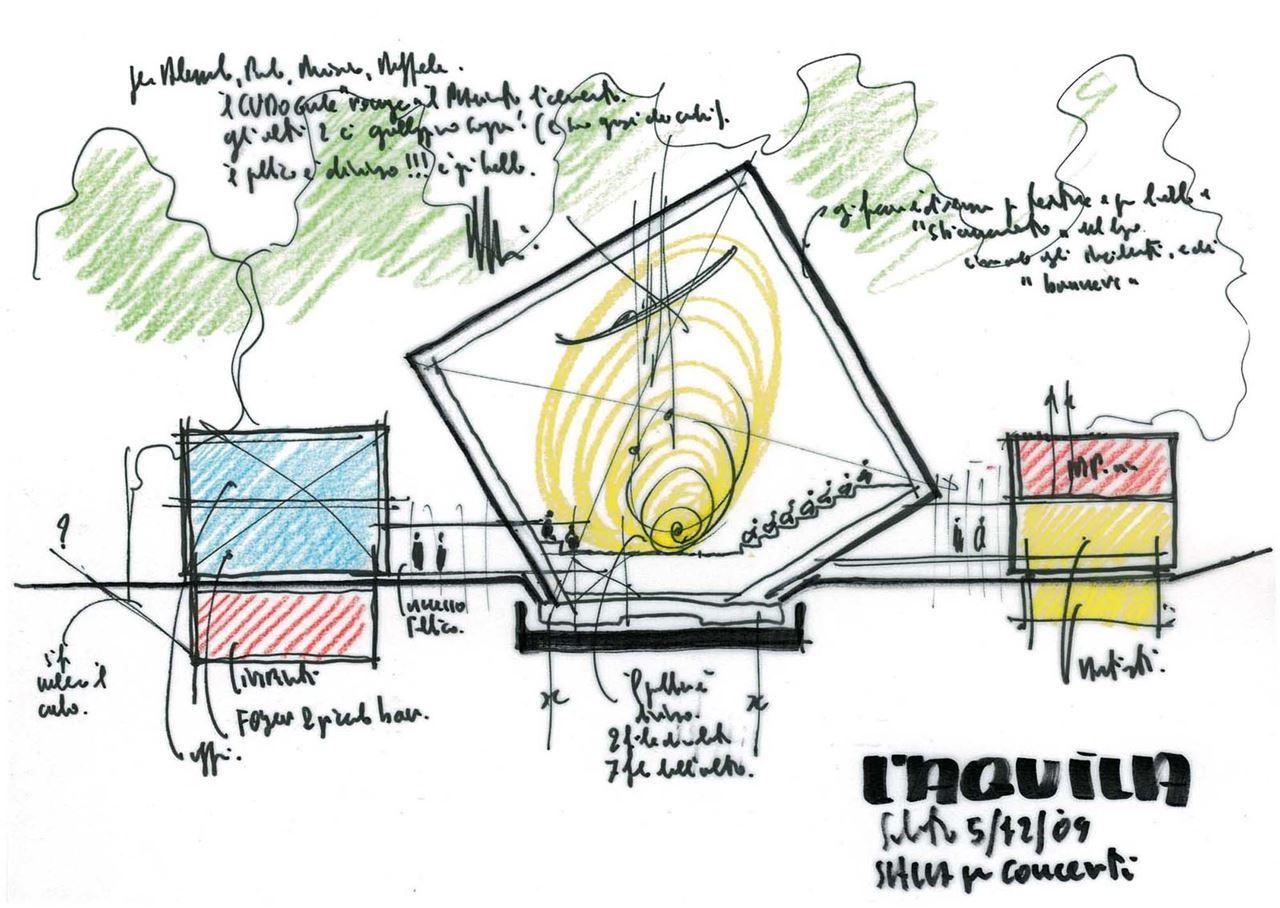 Temporary Auditorium In L Aquila Picture Gallery Renzo Piano Architecture Concept Diagram Auditorium Design